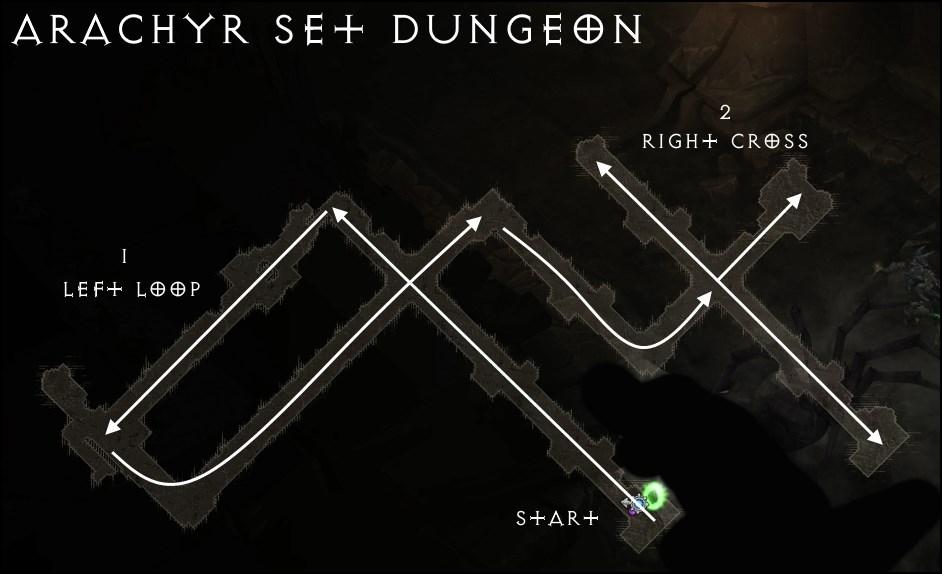 Arachyr Build Season  Set Dungeon