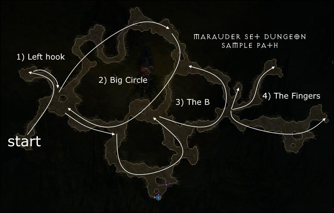 Season  Marauder Build